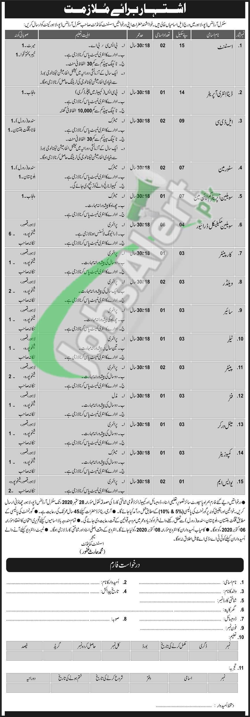 COD Lahore Jobs