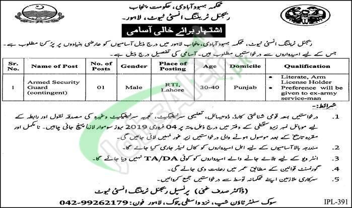 Population Welfare Department Lahore Jobs 2019