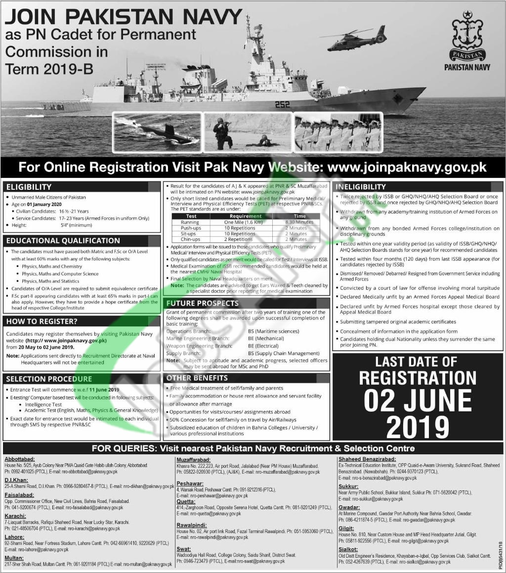 Join Pak Navy as PN Cadet 2019 B for Permanent Commission
