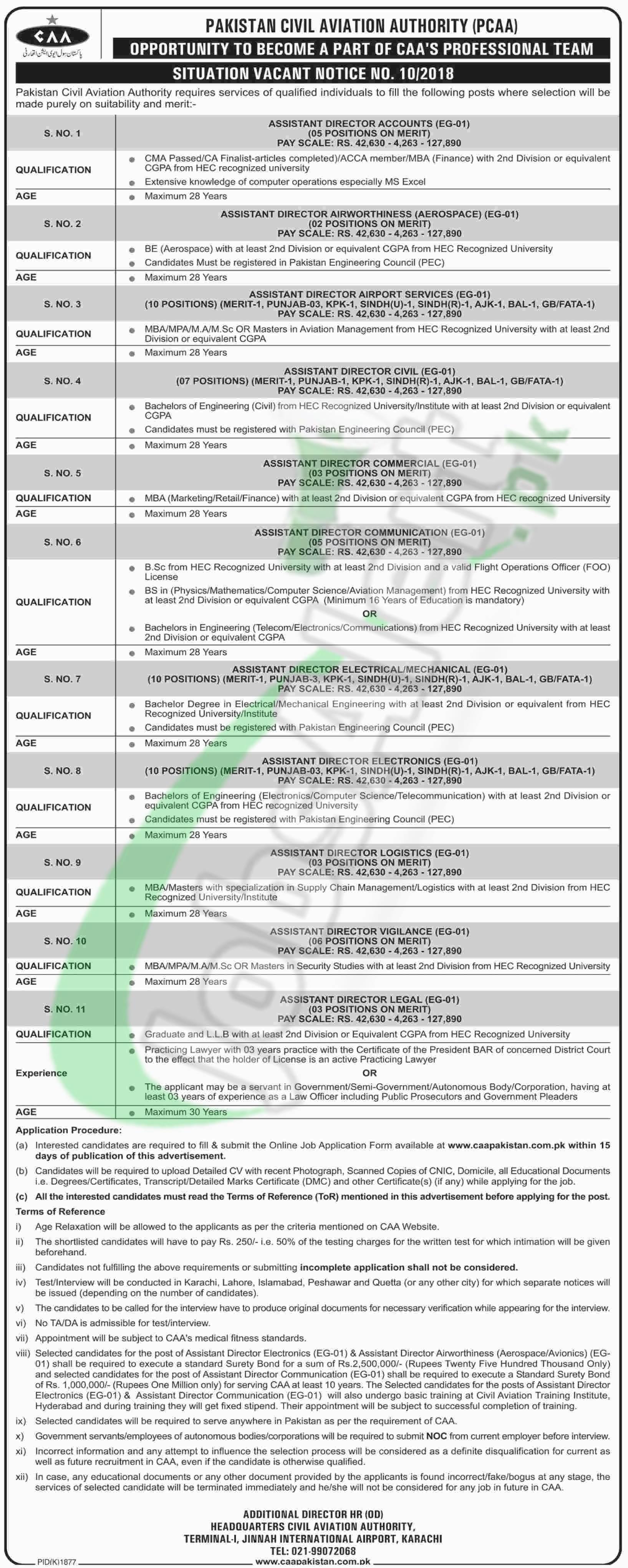 CAA Pakistan Jobs 2018