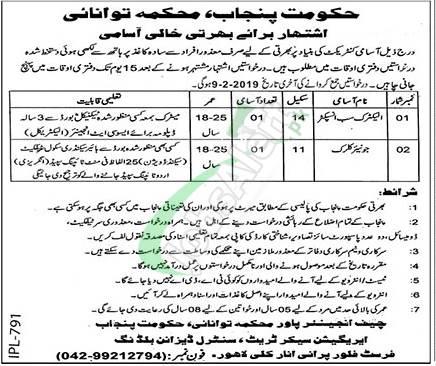 Energy Department Jobs in Punjab