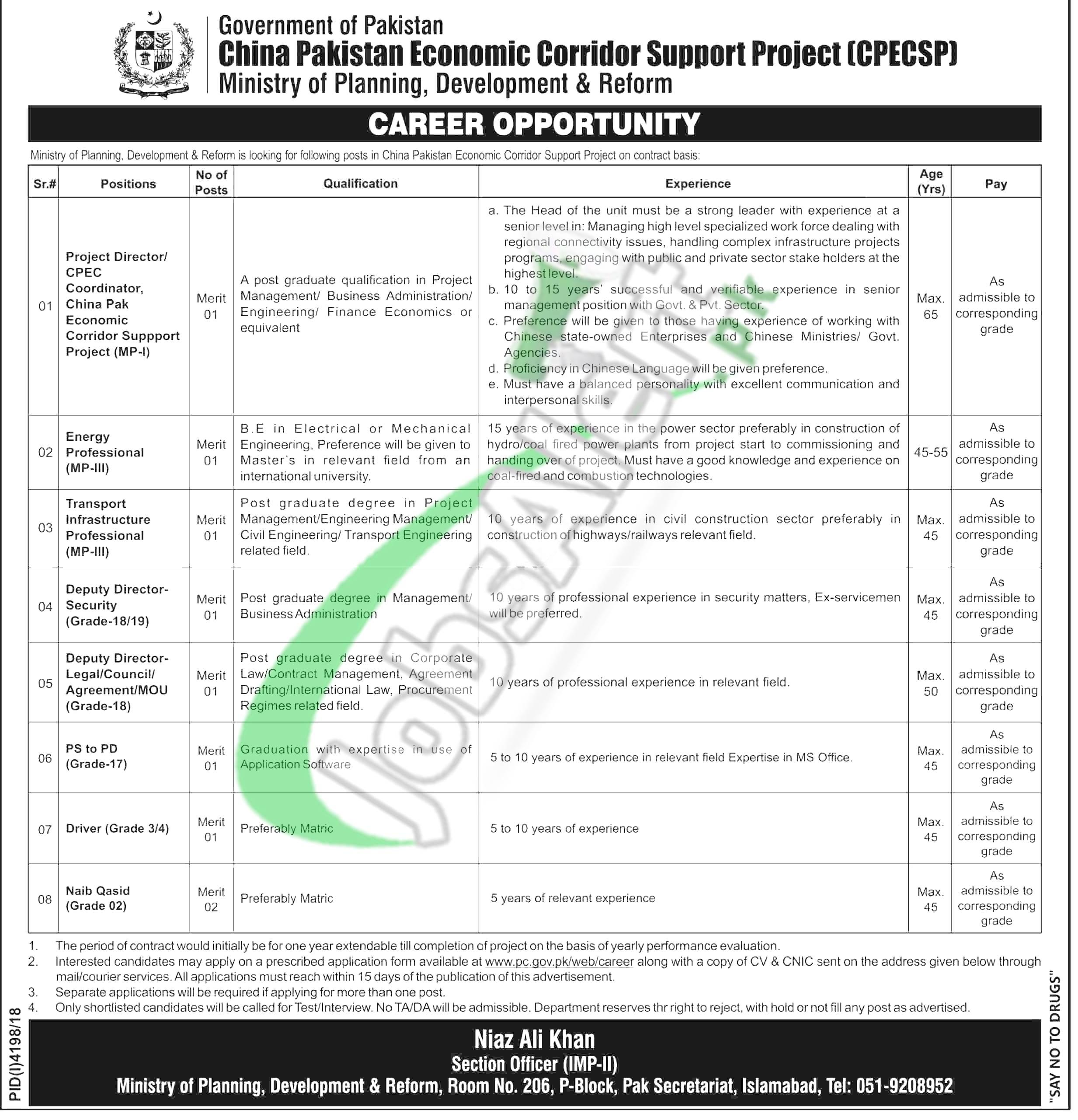 CPEC Jobs 2019