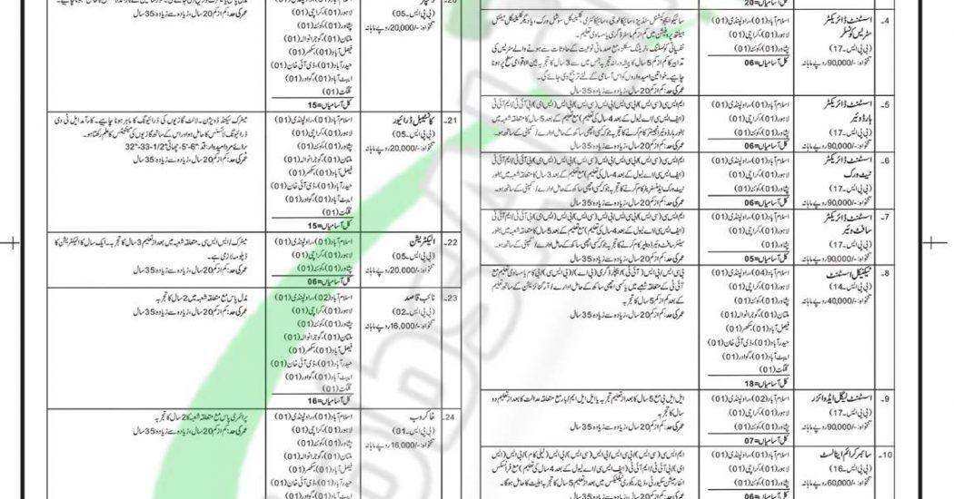fia jobs 2018 pakistan federal investigation agency application form