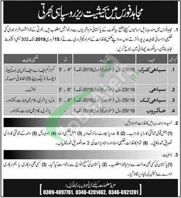 Mujahid Force Jobs 2019