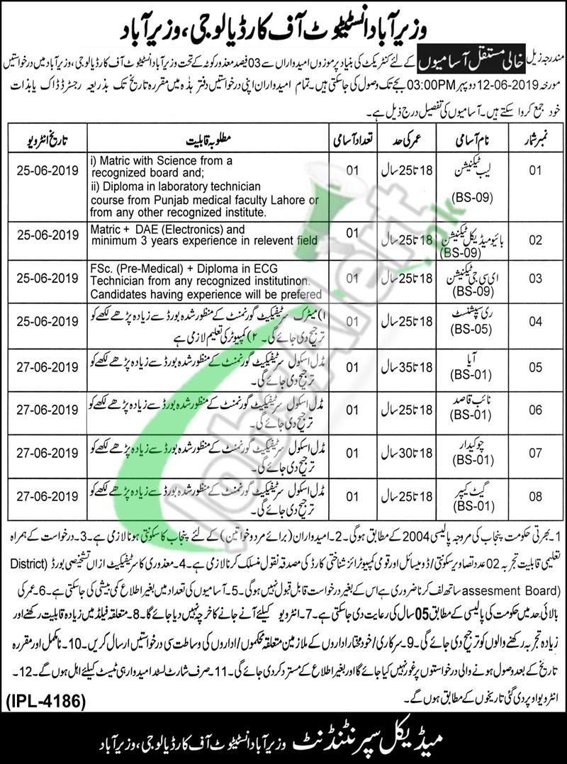 WIC Wazirabad Jobs 2019