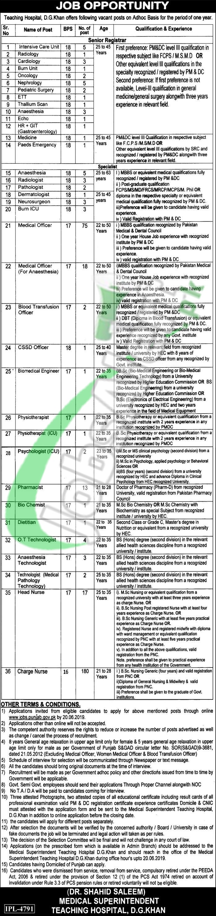 DHQ Hospital DG Khan Jobs