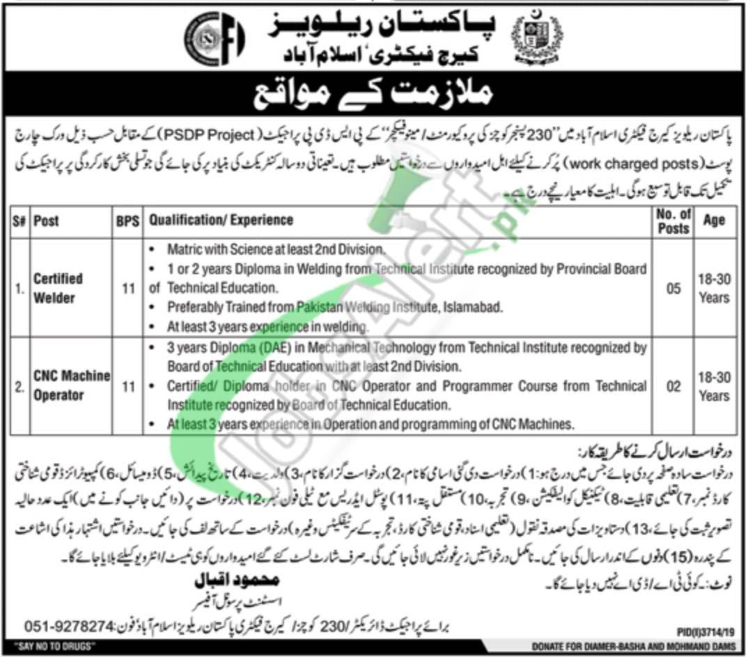 Pakistan Railways Carriage Factory Islamabad Job Opportunities
