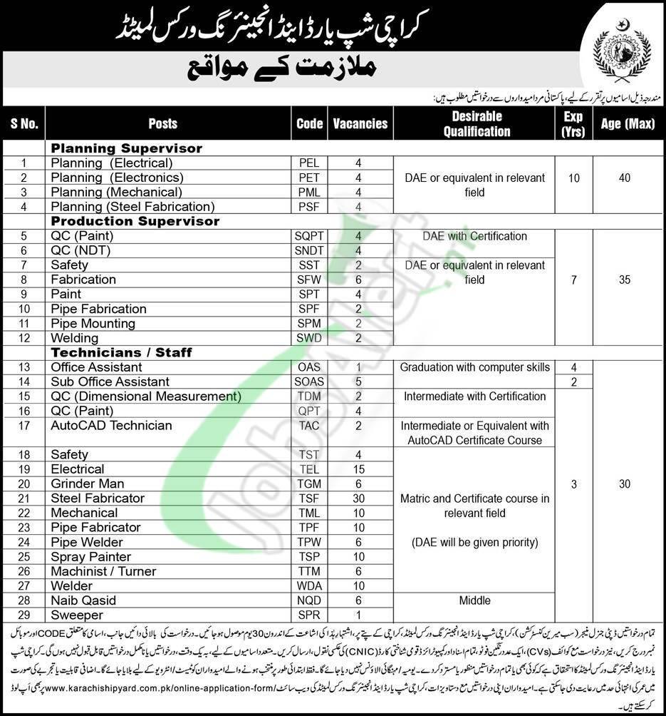 Karachi Shipyard Jobs 2019