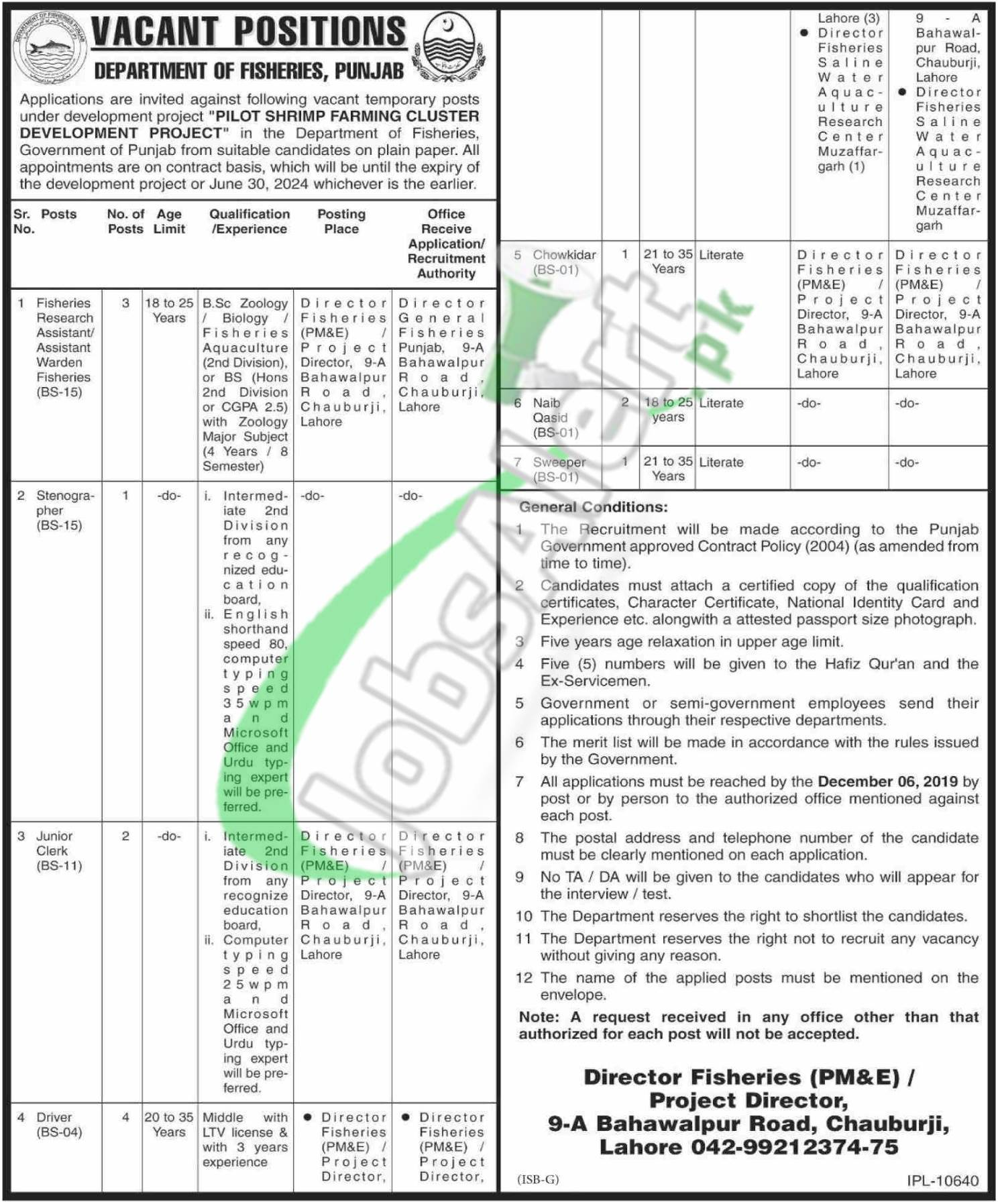 Government Department of Fisheries Punjab Jobs 2019