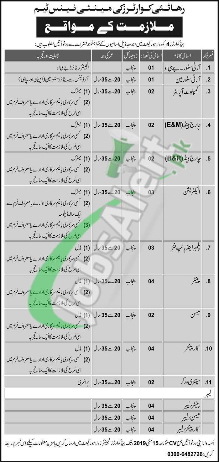 Headquarters 4 Corps Lahore Jobs 2019
