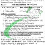 World Health Organization Jobs in Pakistan 2019