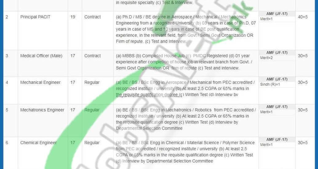 Pac Kamra Jobs 2019 Application Form Pakistan Aeronautical Complex