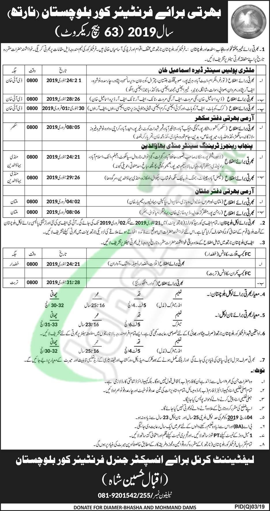 FC Balochistan North Jobs 2019