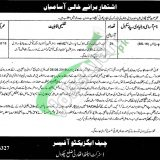District Health Authority Chakwal Jobs 2019