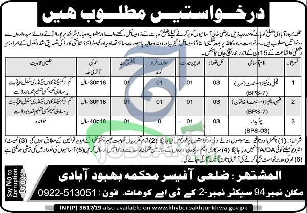 Population Welfare Department Kohat Jobs 2019