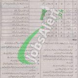 Pak Army Junior Leaders Academy Shinkiari Jobs 2019