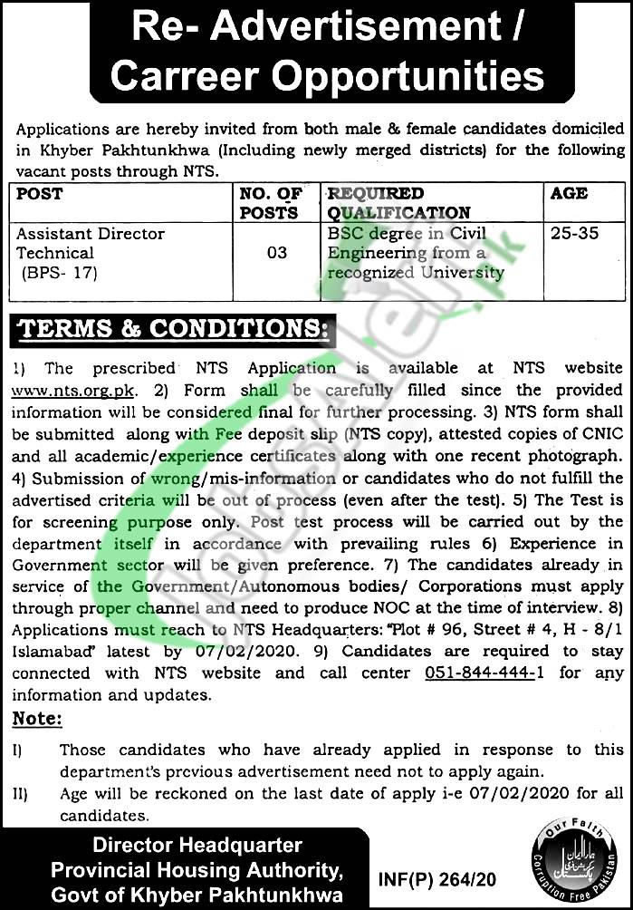 Provincial Housing Authority KPK Career Opportunities