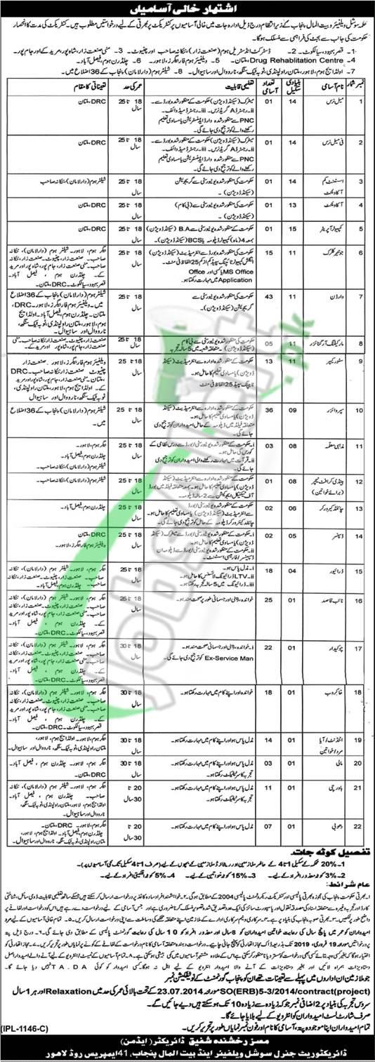 Social Welfare Department Punjab Jobs 2019