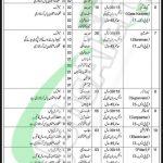 COD Rawalpindi Jobs 2019