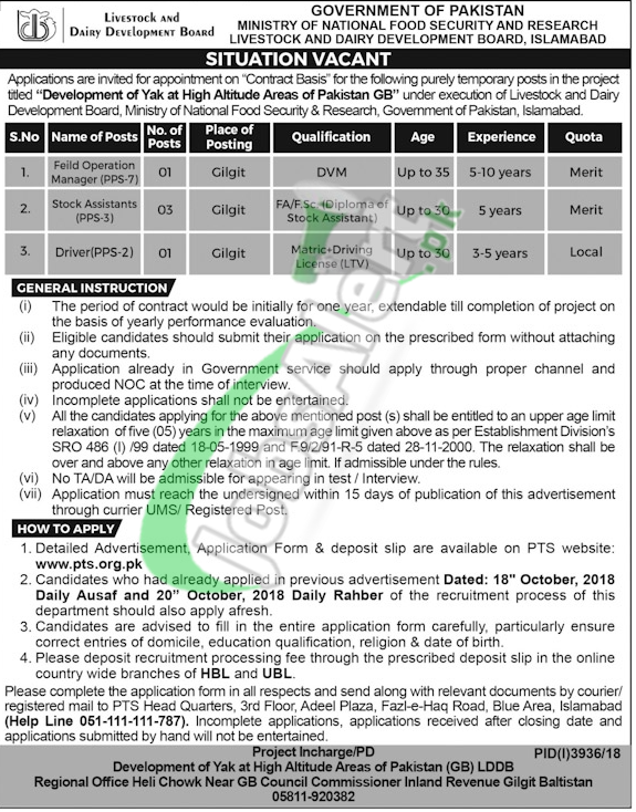 Ministry of National Food Security and Research Jobs 2019