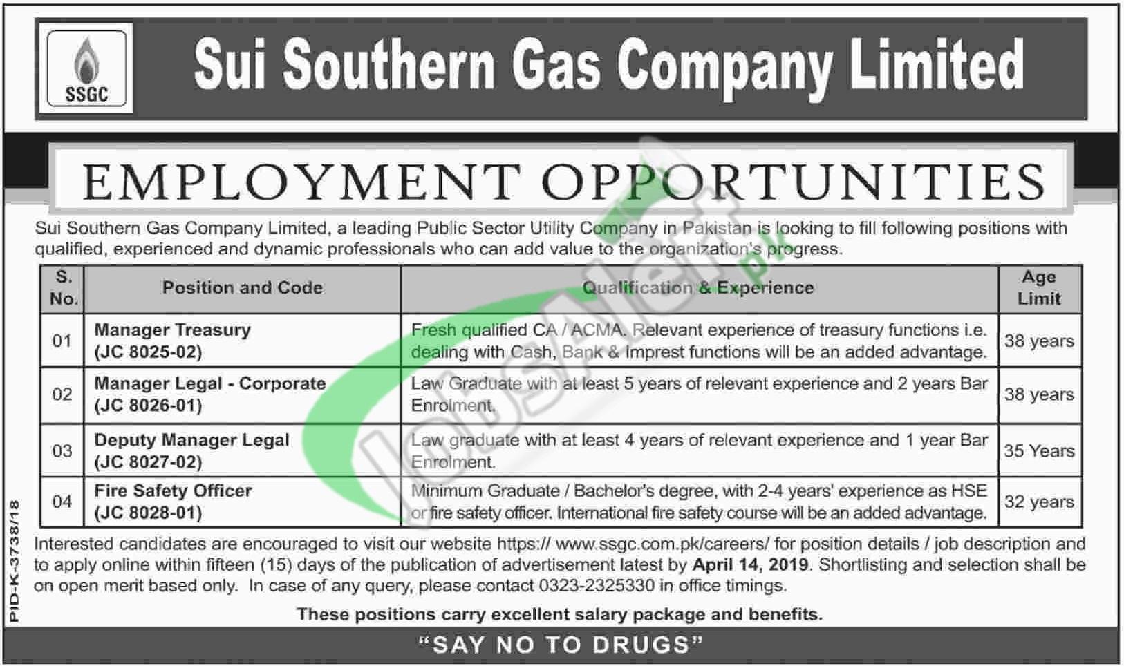 SSGC Jobs 2019