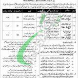 Pakis,tan Coast Guard Jobs 2019 Karachi