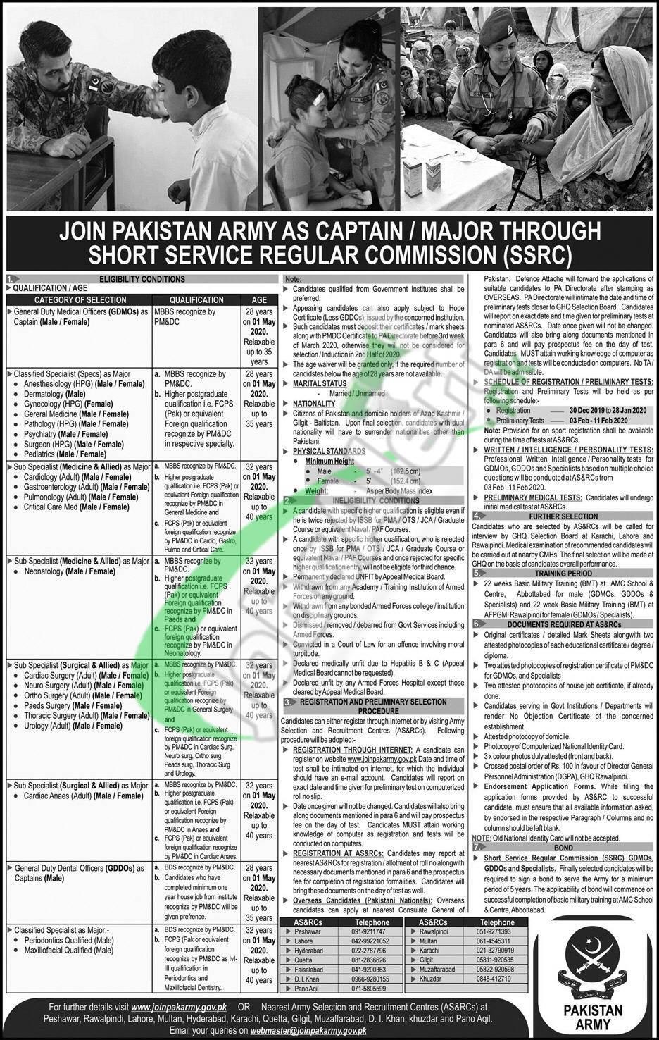 Join Pakistan Army As Captain/Major