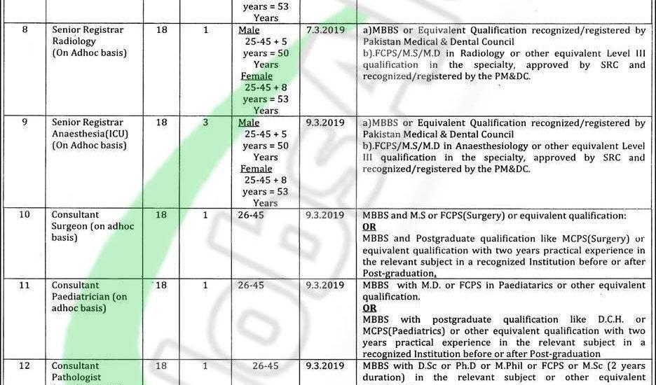 DHQ Hospital Faisalabad Jobs 2019 District Headquarter FSD