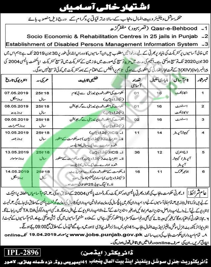 Punjab Baitulmal Jobs 2019
