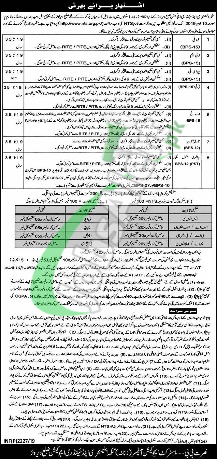 Elementary & Secondary Education Department KPK Jobs 2019 NTS Online