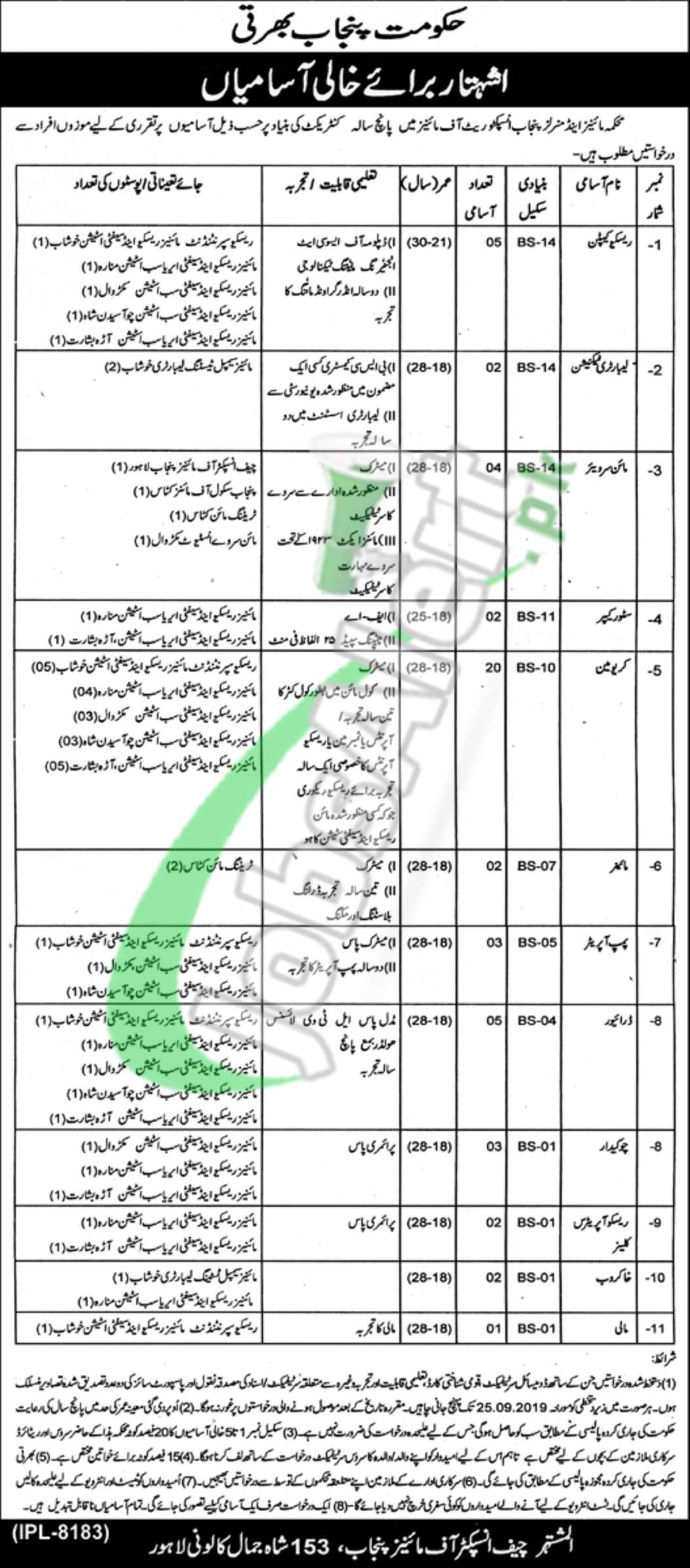 Mines & Minerals Department Punjab Jobs