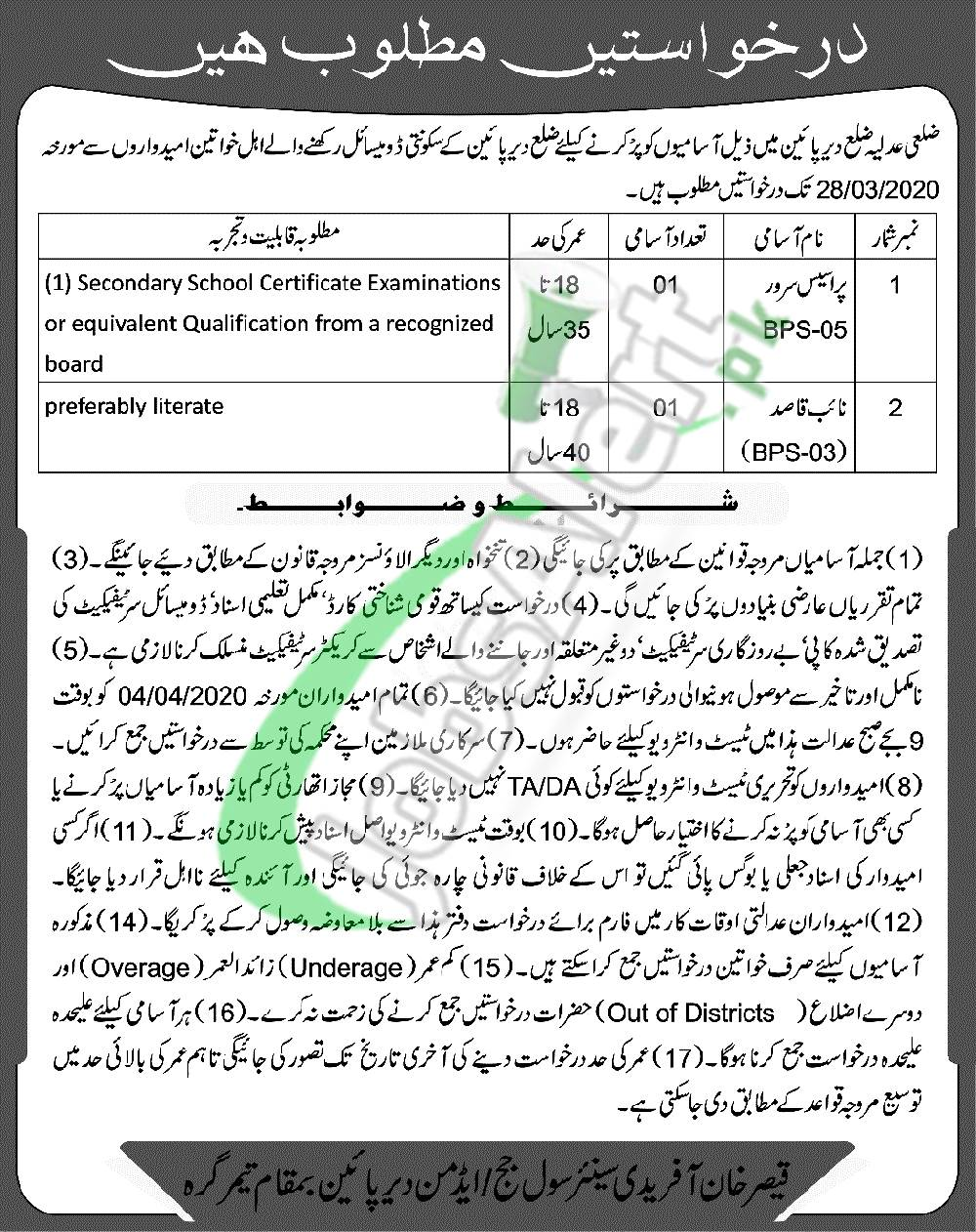 Civil Court Lower Dir Jobs
