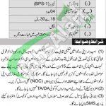 CMH Nowshera Jobs