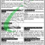 NPPMCL Jobs 2021