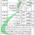 Session Court Karachi South Jobs