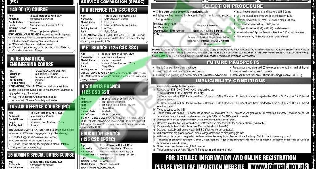 Join PAF as GD Pilot 2019 Registration for Commissioned