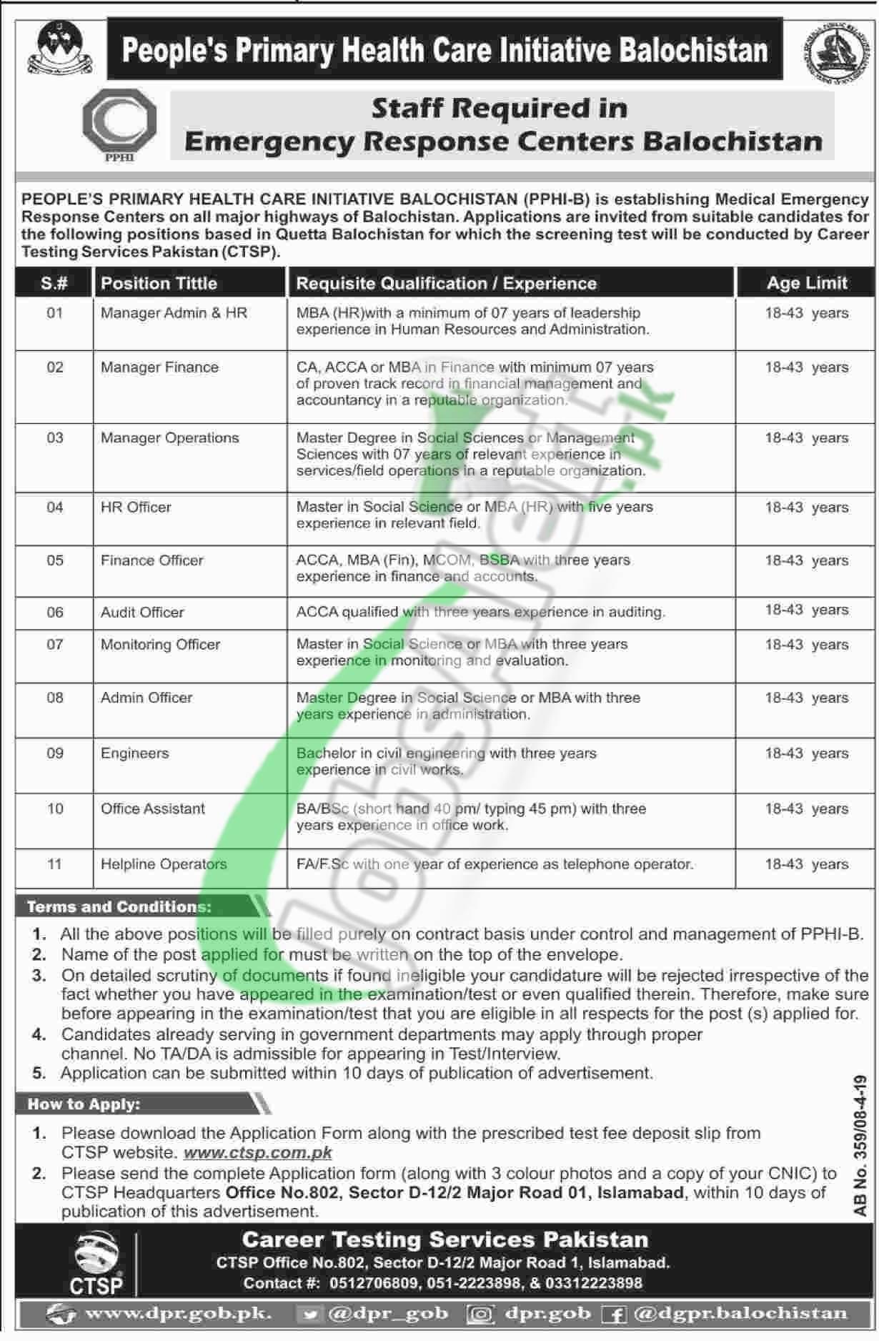PPHI Balochistan Jobs 2019