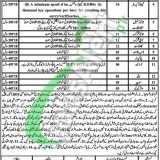 Session Court Mohmand Jobs 2019