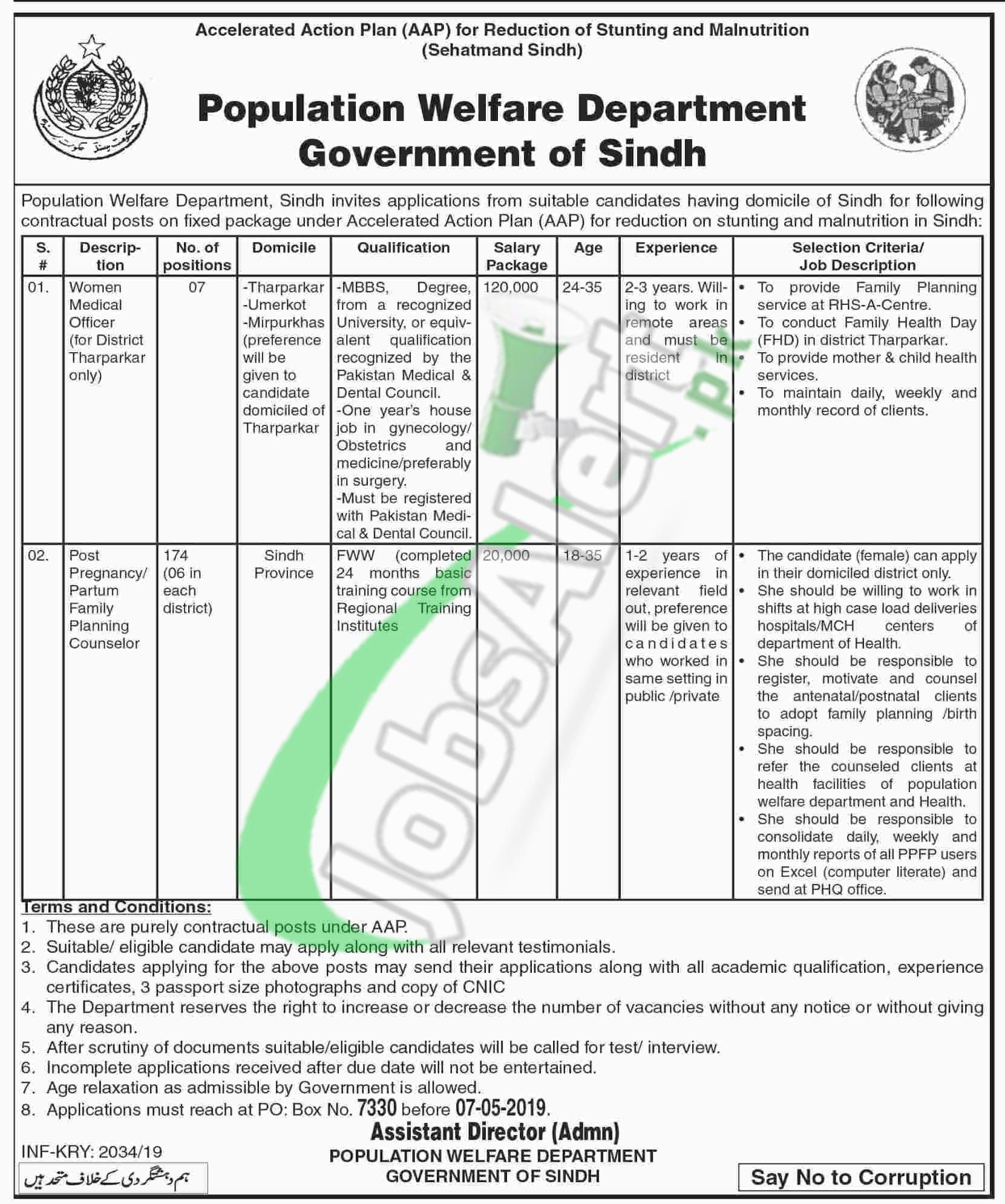 Population Welfare Department Sindh Jobs