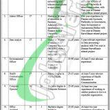 PO Box 365 GPO Peshawar Jobs