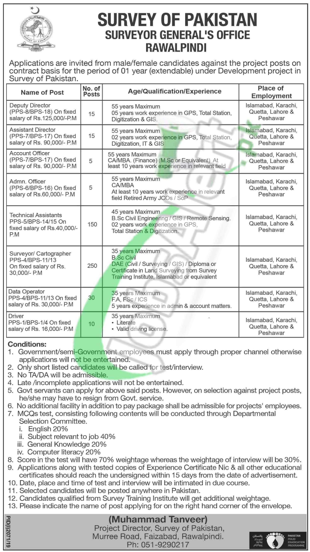 Surveyor General Office Rawalpindi Jobs 2019