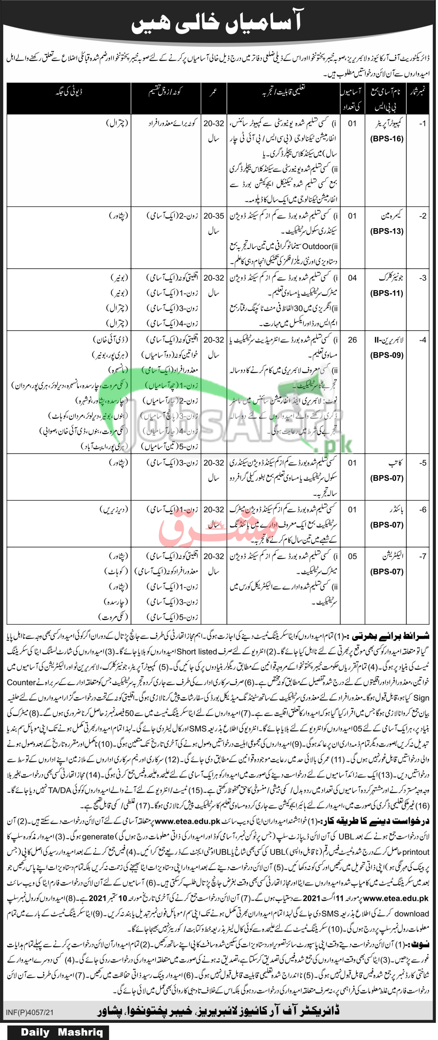 Directorate of Archives & Libraries KPK Jobs