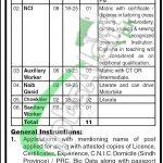 Social Welfare Department Sindh Jobs