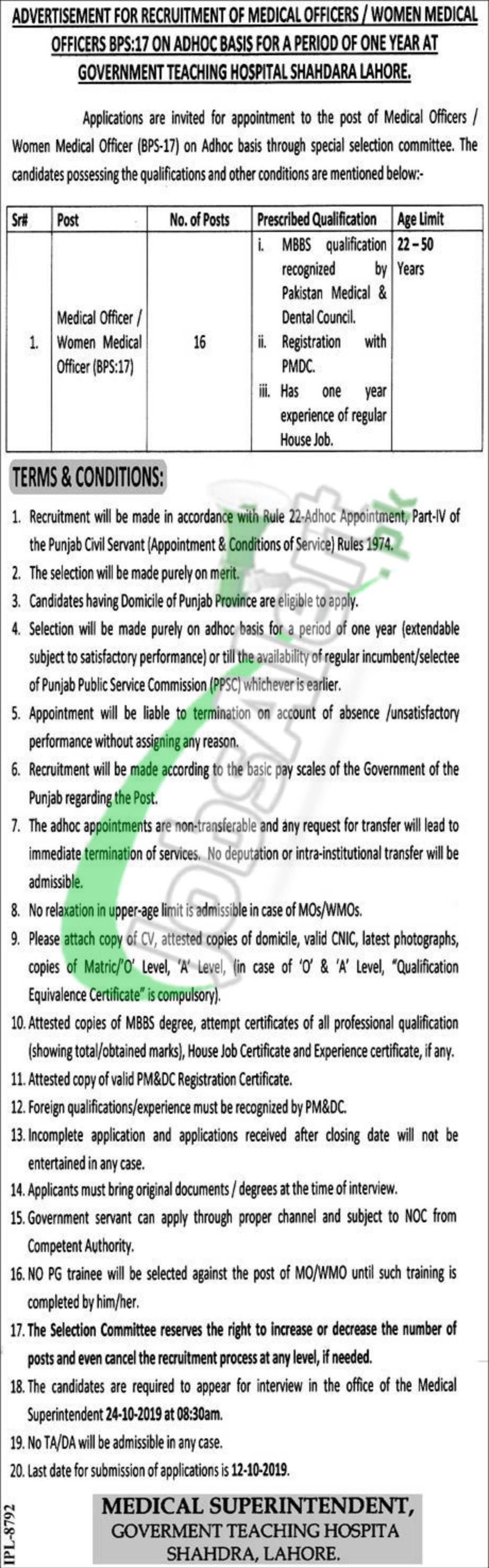Govt Teaching Hospital Shahdara Lahore Jobs