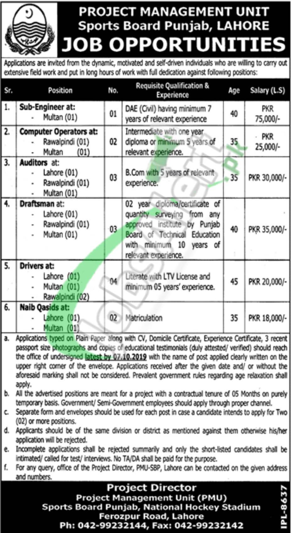 Sports Department Punjab Jobs