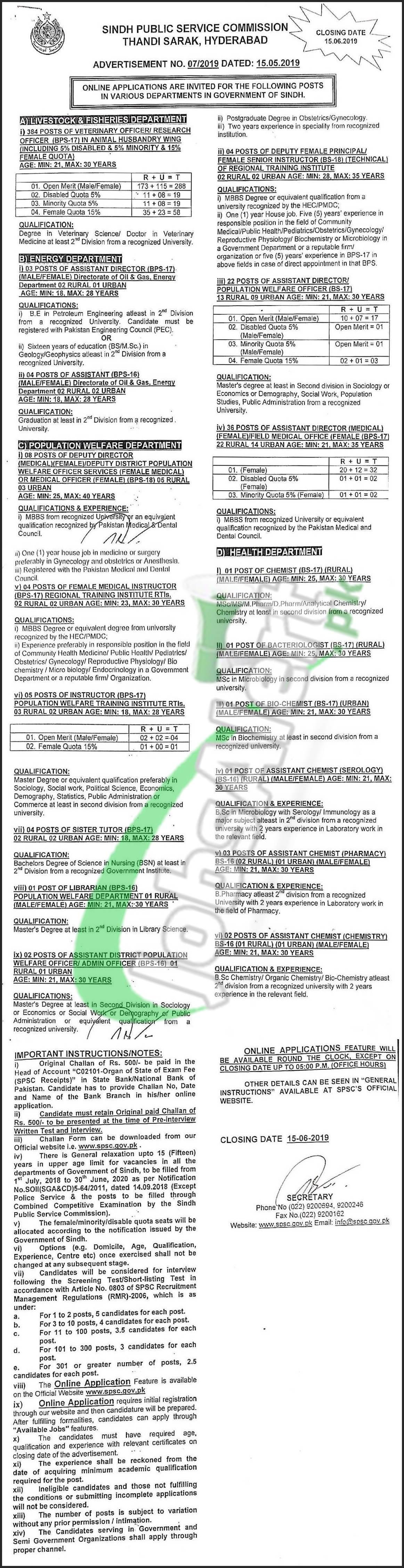 SPSC Jobs 2019