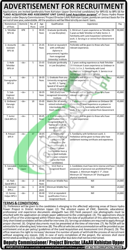 Deputy Commissioner Kohistan Upper Jobs 2019