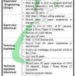 Karachi Shipyard & Engineering Works Jobs