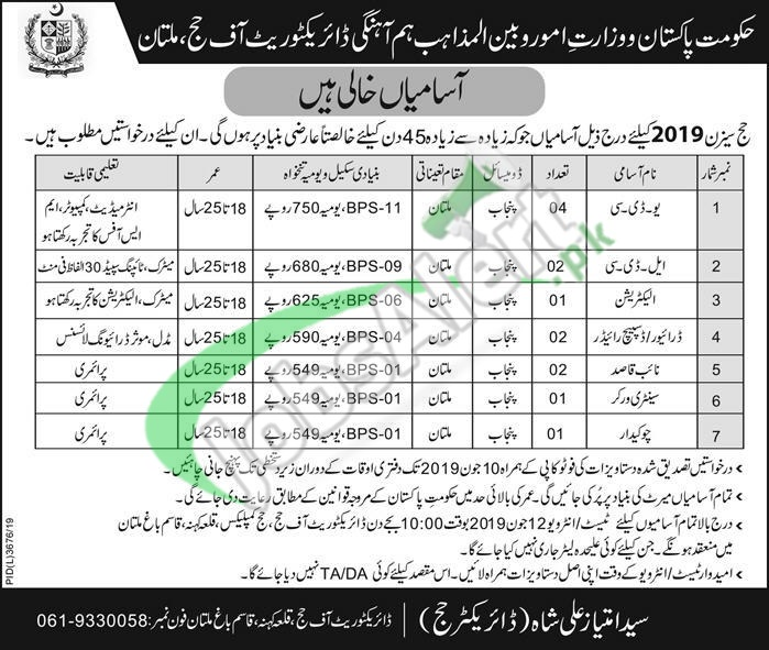 Ministry of Religious Affairs Jobs 2019