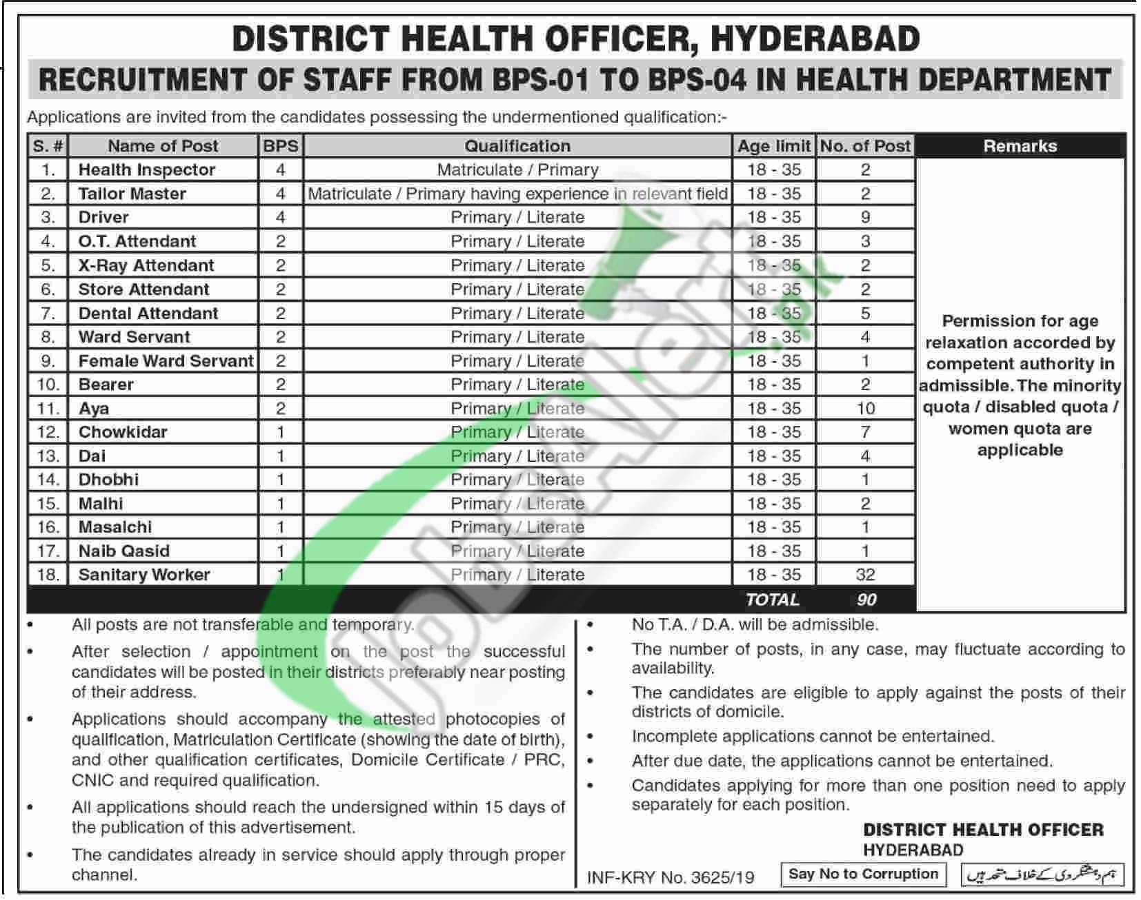 Health Department Hyderabad Jobs 2019